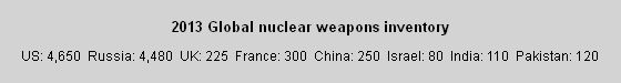 nuclear-inventory