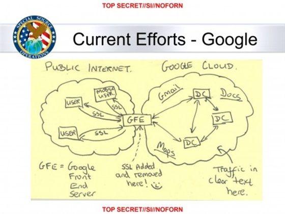 current-efforts-google