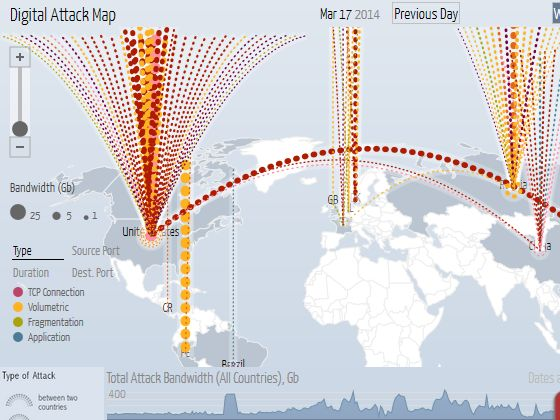 Top daily ddos attacks worldwide gumiabroncs Choice Image