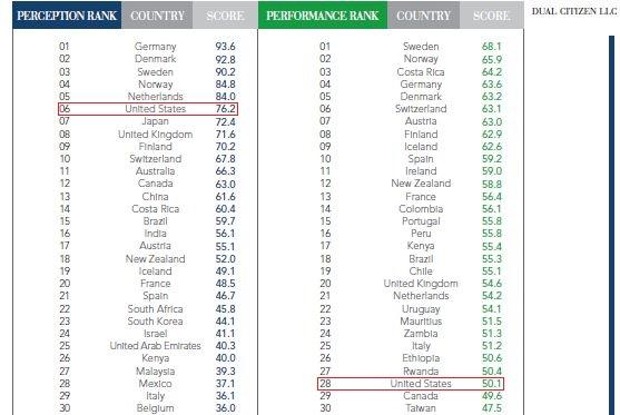Global-Green-Economy-Index